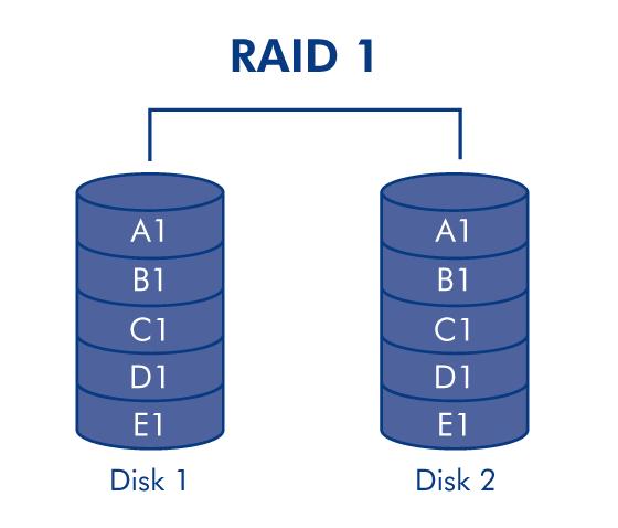 diagram-raid1-1